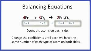 balancing chemical equations steps examples and practice youtube