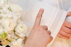 wedding rings on wedding ring index finger what is the meaning of each