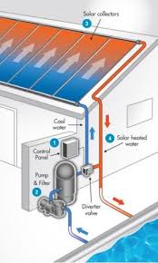 best 25 pool solar panels ideas on pinterest diy solar diy