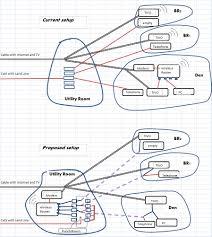 t586b wiring diagram sesapro com