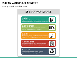 Lean 5s Powerpoint Presentation 5s Lean Workplace Concept Powerpoint Ppt 5s
