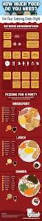 American Buffet Food by What You Need To Know To Feed A Crowd Catering Infographic And Food