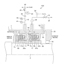 patent us7854587 centrifugal compressor and dry gas seal system