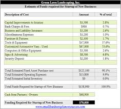 free landscape contractor business plan company summary