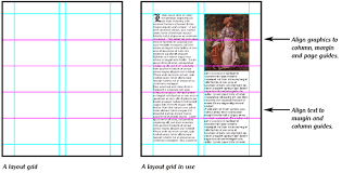 grid layout guide pagestream documents the layout grid
