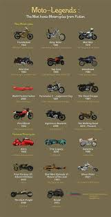 310 best moto images on pinterest car rat rods and cafe racers