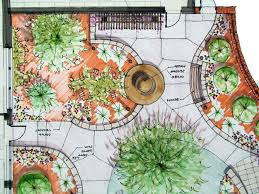 Rock Garden Plan by Best Flower Garden Plans Ideas On Pinterest Landscape Design And