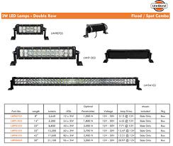 Super Bright Led Light Bar by Led Light Bars For Trucks Super Bright Leds