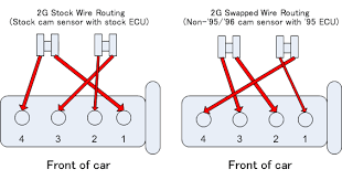 wiring diagram 4g63 rvr wiring diagram and schematic design