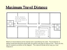 travel distance images Travel distance jpg