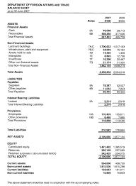 balance sheet operation church