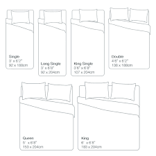 What Size Is A Single Duvet What Are The Dimensions Of A King Size Duvet Cover Ever Found