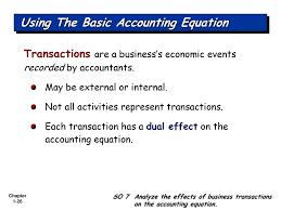 using the basic accounting equation