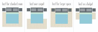Living Room Rug Size Guide Interior Motives How To Select The Perfect Rug