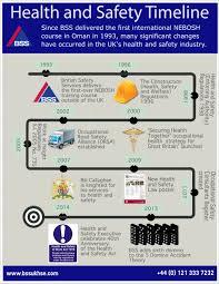 british safety services news archives british safety services
