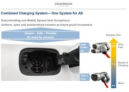 nissan engineer seems to suggest chademo is on its way out ccs