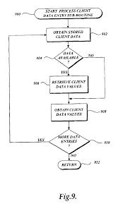 diagrams periodic u0026 diagrams science part 55