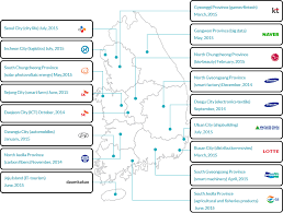 irish economy 2015 2014 facts innovation news invest korea why korea innovation innovative environment