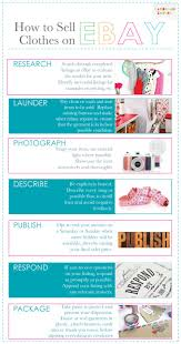 does ebay and amazon particpate in black friday 11 best ebay infographics images on pinterest ebay tips