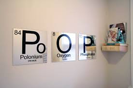Periodic Table Project Ideas Diy Periodic Table Mirrors 5 52 Projects Thenerdnest