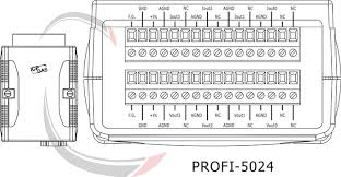 profi 5024 profibus remote i o module 4 channel isolated analog