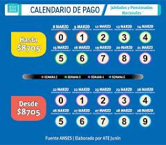 www anses calendario pago a jubilados pensionados 2016 jubilados nacionales calendario de pago marzo 2018 ate junín