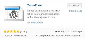 Wordpress Tables Tablepress Plugin Tutorial For Wordpress Users Webnots