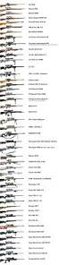 21 best guns images on pinterest firearms weapons guns and shotguns