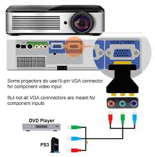 component rgb 3 rca to d sub 15 pin vga adapter
