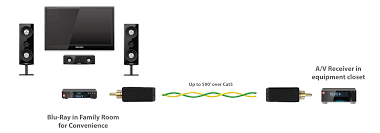 audio cable for home theater system digital audio cat5 extender