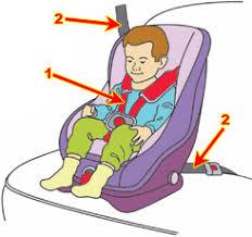 comment attacher un siège auto bébé siegeauto24 le spécialiste du siège auto en europe