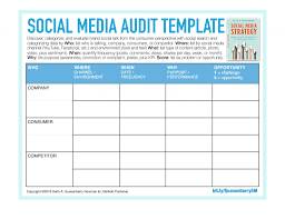 weekly report templates audit templates weekly reporting template free sample letters of it