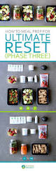 How To Meal Prep For Ultimate Reset Phase Three The Beachbody Blog