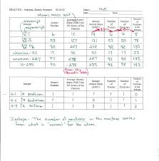 isotopes worksheet free worksheets library download and print