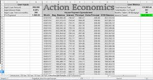 Financial Spreadsheet Financial Spreadsheets Economics