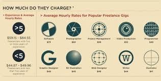 home based design jobs uk graphic design work from home jobs uk freelance artist logo designer