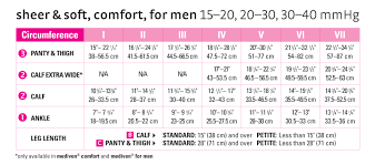 Comfort Colors Sizing Sizing Charts