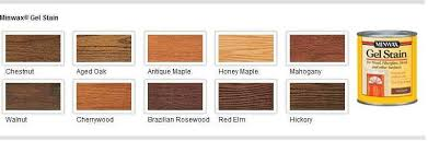 staining exterior door the home depot community