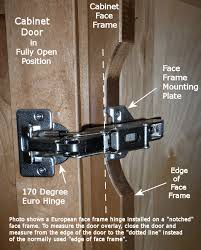 Medicine Cabinet Door Hinges How To Measure Kitchen Cabinet Door Hinges Fanti