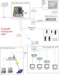wiring diagrams telephone wiring block rj45 plug wiring