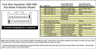kenwood radio wiring diagram for car stereo the and kdc 248u harness
