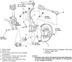 repair guides front suspension wheel bearings autozone com