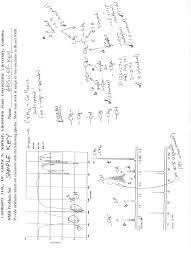 dr starkey u0027s organic chemistry lab