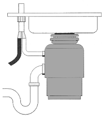 installing a garbage disposal in a single drain sink my garbage disposal is collecting my dishwasher drain water and