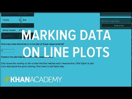 graphing data on line plots video khan academy