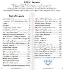 Diamond Periodic Table Diamond Math Foreword By Diamond Dealers Club Ny Kenneth