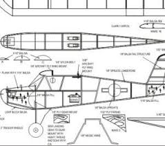 free rc plans take your model airplanes to the next level with these free plans