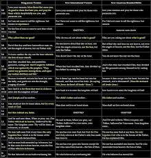 8 popular bible verses images popular bible