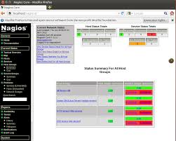 a list of best system monitoring applications gui u0026 cli for