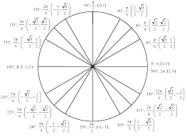 Slader homework help geometry   Custom professional written essay     Atlantis Resort All Inclusive Free Online Math Help with Homework  Precalculus